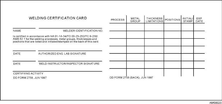 Figure 6-20.--Welding Certification (DD Form 2758).