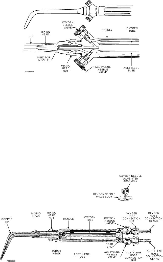 hed welding torch diagram