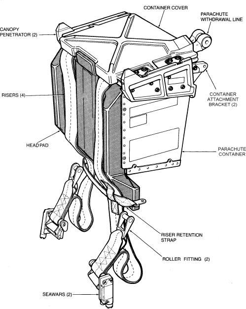 Figure 2 24 Parachute Assembly Sju 17v2a And 5a