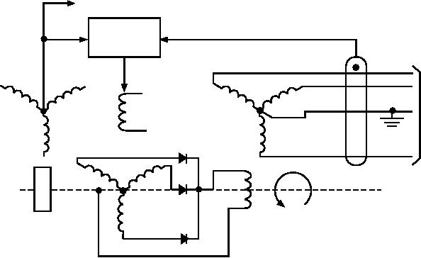 1432900346im figure 7 34 diagram of a brushless ac generator excitation system generator exciter diagram at n-0.co