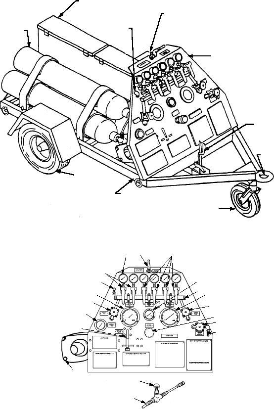 Figure 9 4 A M26U 4 NAN 4 nitrogen servicing unit